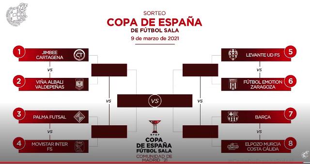 Estos son los emparejamientos de cuartos de final de la Copa de España 2021