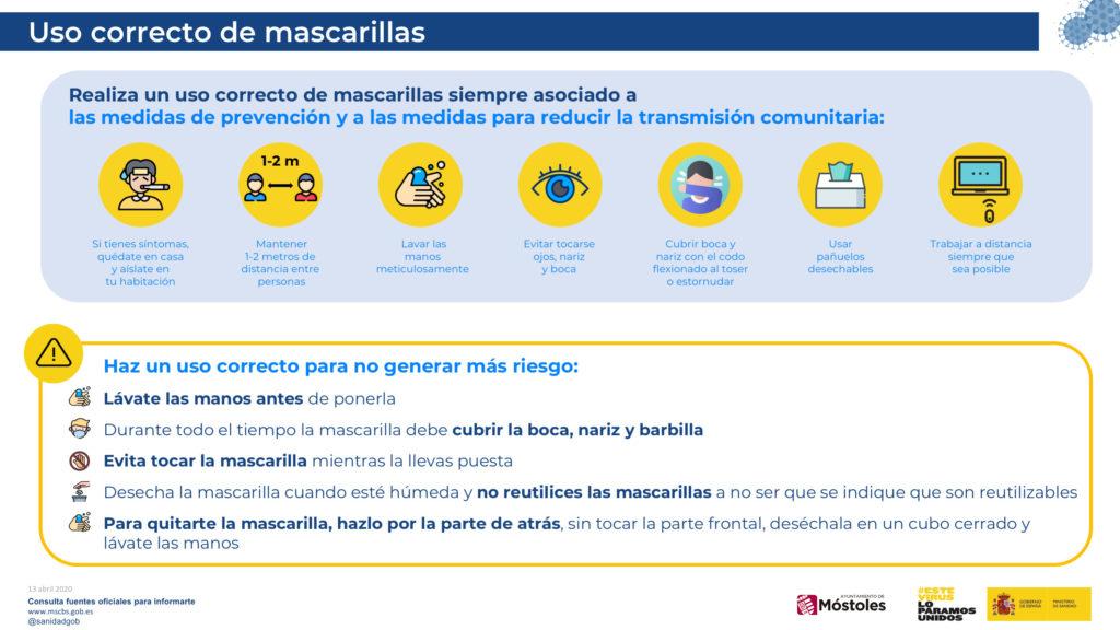 USO CORRECTO DE LA MASCARILLA